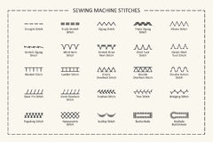 Sewing machine stitches with titles Stock Photography