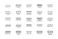 Sewing stitches with titles. Variation of sewing stitches with titles, vector illustration Royalty Free Stock Images