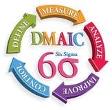 Sex hjälpmedel för Sigma DMAIC för produktivitet med stordiabakgrundsPNG sparar valfritt royaltyfri illustrationer