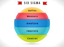 sex sigma, cirkulering som indikerar processförbättring stock illustrationer