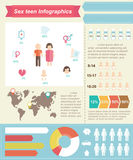Sex teen of Infographic. Graphics Royalty Free Stock Photography