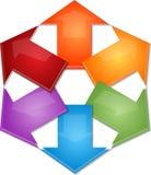 Sex tomma affärsdiagrampilar som yttre pekar illustrationen vektor illustrationer