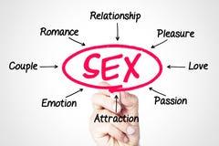 sexo Foto de archivo