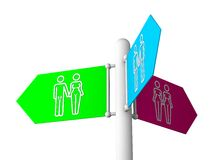 Sexual diretions. Sexual direction sings.street type sexual orientation illustration Stock Photos