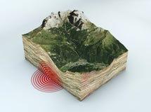 Sezione al suolo di terremoto, scossa, terremoto Immagine Stock