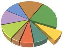 Sezione del grafico a settori Fotografia Stock