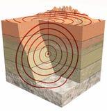 Sezione della terra, scossa, tremito di terremoto Immagine Stock