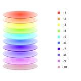 Sfera dell'arcobaleno, diagramma Fotografia Stock