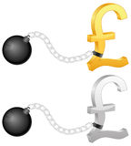 Shackles with british pound symbol Royalty Free Stock Photos