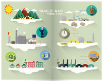 Shale gas graphic. Shale gas fossil fuel in simple graphic Royalty Free Stock Image