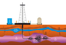 Shale gas Stock Image