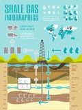Shale Gas Infographic Template Stock Photos