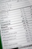Shallow depth of Field image of Nutrition Facts. Vitamins Percentages Information we can find on a grocery Store Product Royalty Free Stock Photo
