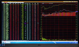 Shanghai composite index Royalty Free Stock Photography