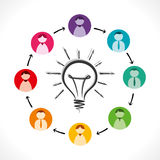 Share idea concept Royalty Free Stock Images