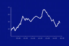 Share price. In a graph with value and time vector illustration