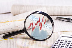 Share Prices Stock Photos