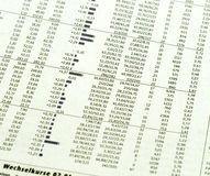 Share Prices in a Newspaper. Sheet of paper with share prices Stock Images
