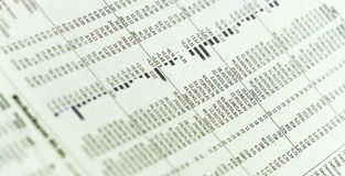 Share prices in a Newspaper. Sheet of paper with share prices Stock Photo