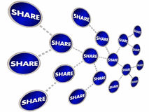 Share Spread Trade Communicate Message Chain. 3d Illustration Stock Image