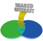 Shared Interest Venn DIagram Common Goal Mutual Benefit. Shared Interest word in 3d letters and arrow pointing to the overlapping area of a venn diagram showing stock illustration