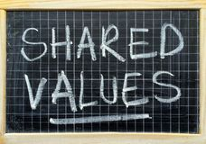 Shared Values Message on a Blackboard. The words Shared Values written by hand in white chalk on a blackboard as a reminder to adopt the core values of your royalty free stock photo