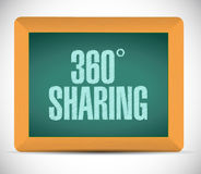360 sharing board sign illustration design. Over a white background Royalty Free Stock Photo