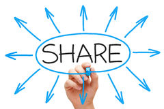 Sharing Concept. Male hand drawing Sharing concept on transparent wipe board Stock Photography