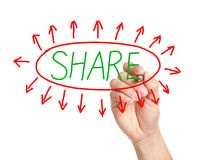 Sharing Concept. Male hand drawing Sharing concept on transparent wipe board Royalty Free Stock Images