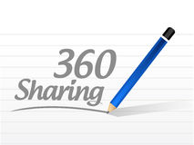 360 sharing message illustration. Design over a white background Stock Photos
