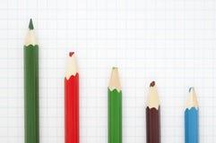 Sharp  green  pencil Royalty Free Stock Photos
