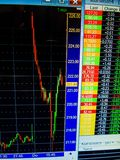Sharply falling price of the shares on the stock Stock Images