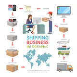 Shipping delivery business infographics: deliver goods shop pack. Shipping delivery business flat style thematic infographics concept. Deliver goods scheme order Stock Image