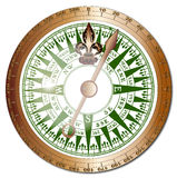 Ships Compass Royalty Free Stock Photos