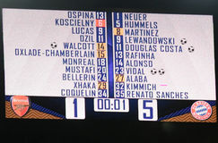 Score board showing final score Royalty Free Stock Image