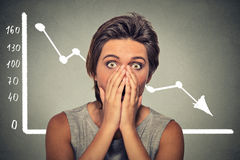 Shocked scared woman with financial market chart graphic going down. On grey office wall background. Poor economy concept. Face expression, emotion, reaction Stock Image