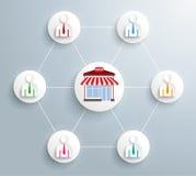 Shop Company Businessmen Network Stock Image