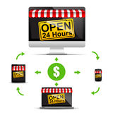 Shop open 24 hours on PC notebook laptop taplet and smart mobile. Phone vector illustration Stock Images