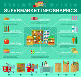 Shop, supermarket infographic Stock Photos