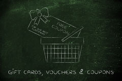 Shopping basket with huge free coupon. Shopping basket with huge rebate coupon for a free purchase Stock Images