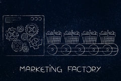 Shopping baskets on a machine production line. With text marketing factory Stock Photo