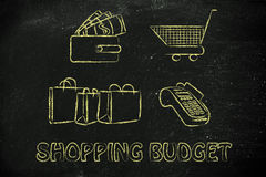 Shopping budget: wallet with money, cart, bags and payment termi Stock Images