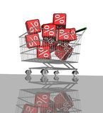 Shopping Caddy and Percent Royalty Free Stock Image