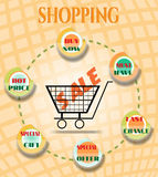 Shopping card with shopping trolley and labels Stock Photography