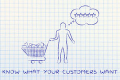 Shopping cart & client with thought bubble, with text Know what Stock Images