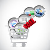 Shopping cart commerce concept illustration Royalty Free Stock Image