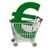 Shopping Cart Euro Stock Photos