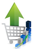 Shopping cart graph business Royalty Free Stock Photos