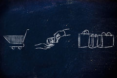 Shopping cart, hands exchanging money and bags. Shopping & buying products:shopping cart, hands exchanging money and bags stock images