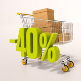 Shopping cart and 40 percent Stock Images